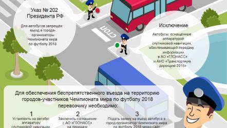 Информация для транспортных компаний, планирующих осуществлять перевозку пассажиров в города-организаторы в период проведения чемпионата мира по футболу 2018 года